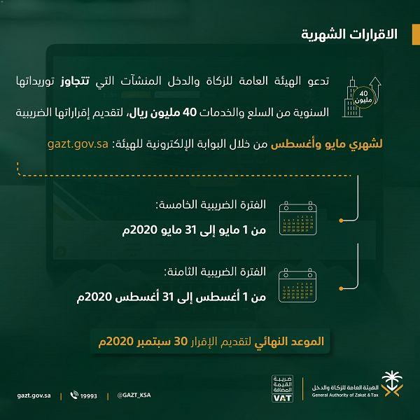 #السعودية | #الزكاة_والدخل تحدد آخر موعد أمام المنشآت لتقديم إقرارات #ضريبة_القيمة_المضافة عن شهرَيْ مايو وأغسطس