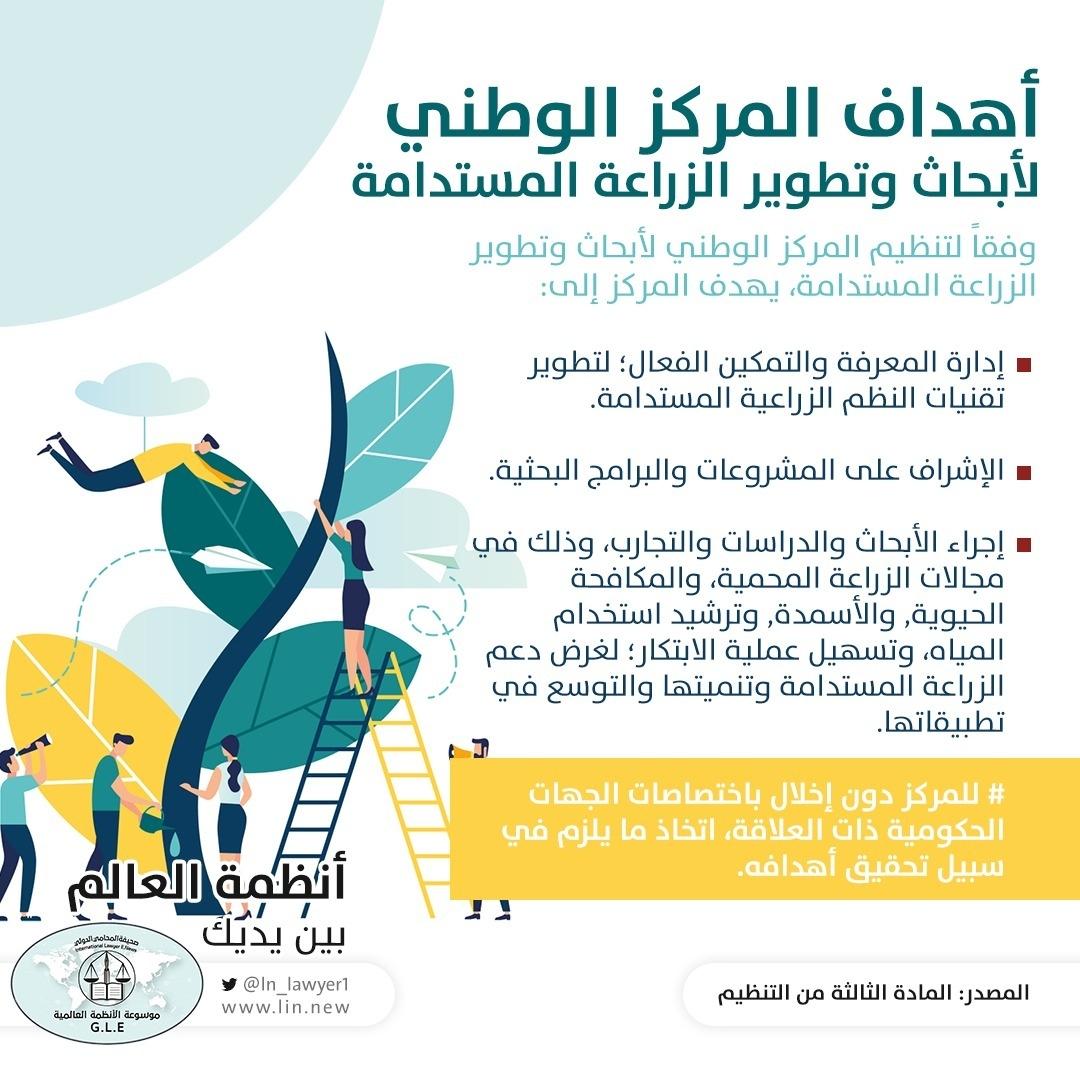 أهداف المركز الوطني لأبحاث وتطوير الزراعة المستدامة